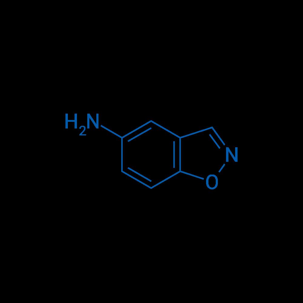Benzo[d]isoxazol-5-amine