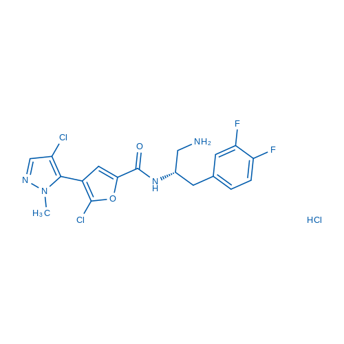 GSK2141795hydrochloride